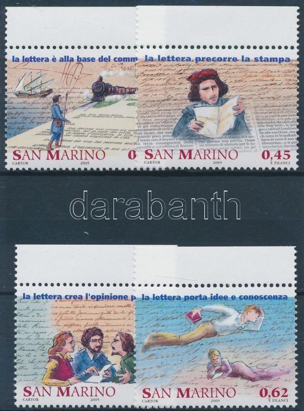 History of the post margin set, A posta története ívszéli sor