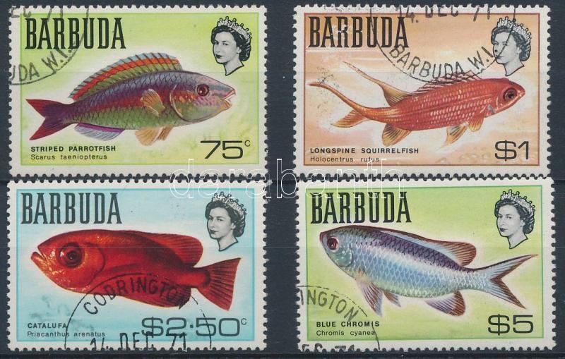 Fishes closing value, Halak záróértékek