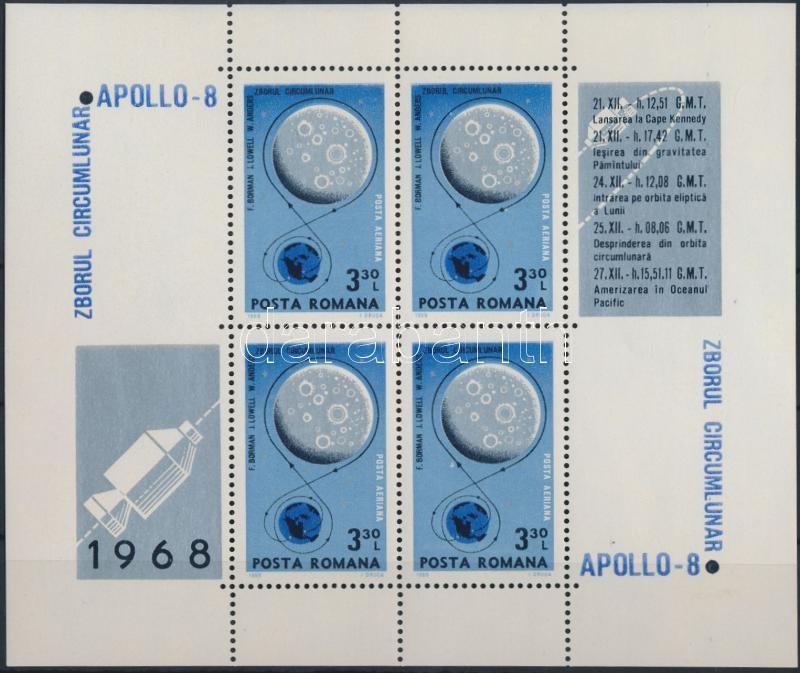 Apollo 8 block, Apolló 8 blokk