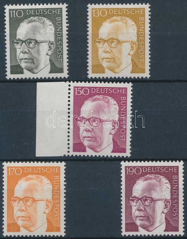 Definitive set (missing Mi 729), Forgalmi sor (hiányzik Mi 729)