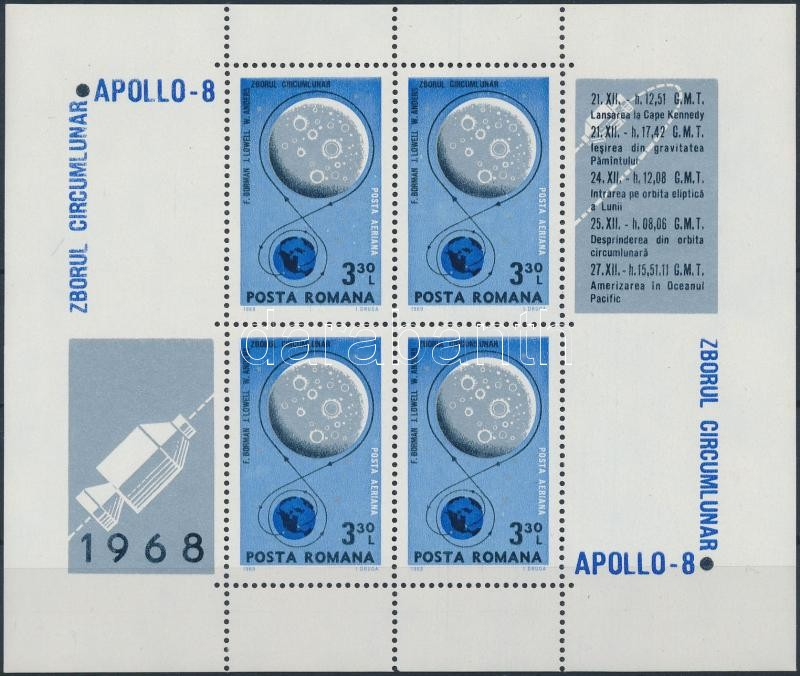 Space research: Apollo 8 block, Űrkutatás: Apollo 8 blokk