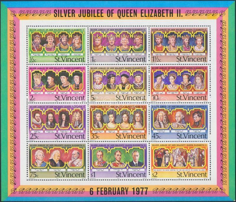 Elizabeth block, Erzsébet blokk