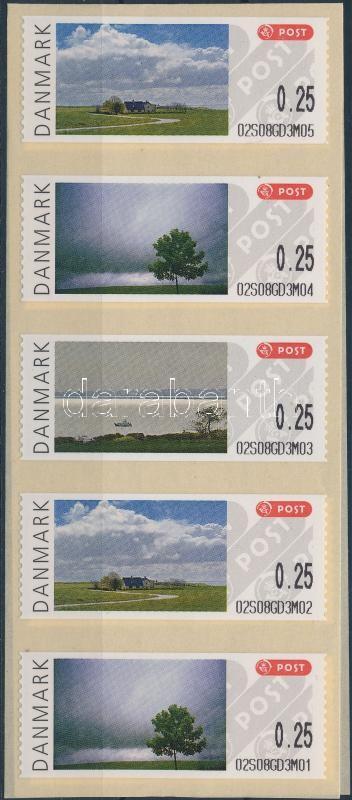 Automatic stamps, Automata bélyegek
