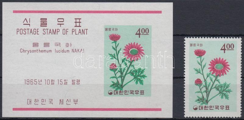 Plants (X.) + block, Növények (X.) + blokk