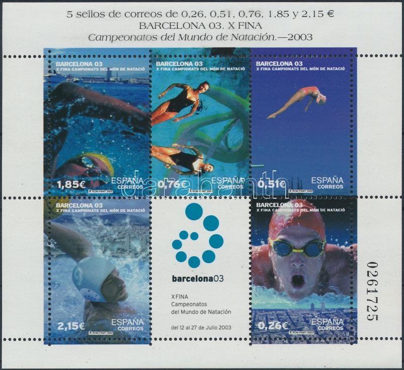 FINA World Championships block, Úszó-világbajnokság blokk