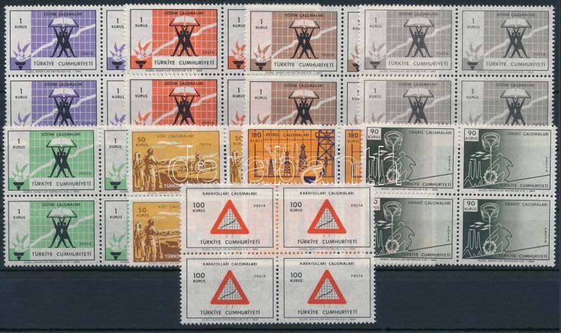 Progress blocks of 4, Haladás négyes tömbökben