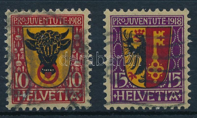 Pro Juventute: Coat of arms set, Pro Juventute: Címer sor
