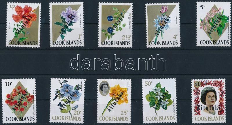 Cook-szigetek sor, Cook-Island set