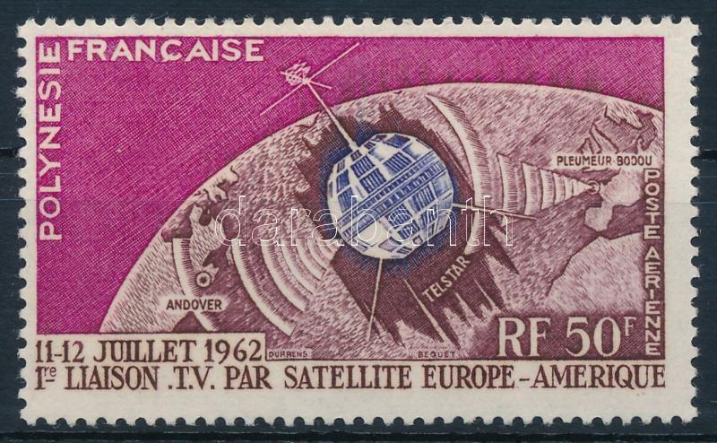 Űrkutatás, Space research