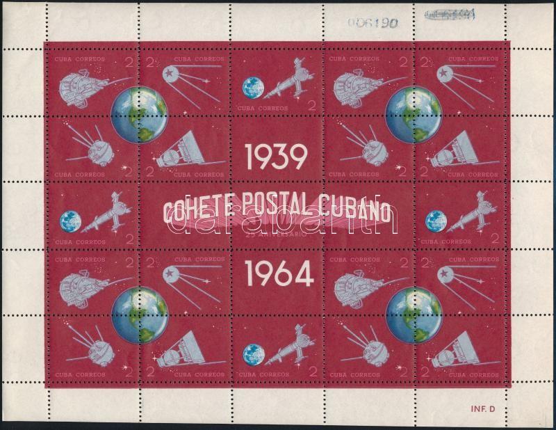 Space research complete sheet, Űrkutatás teljes ív