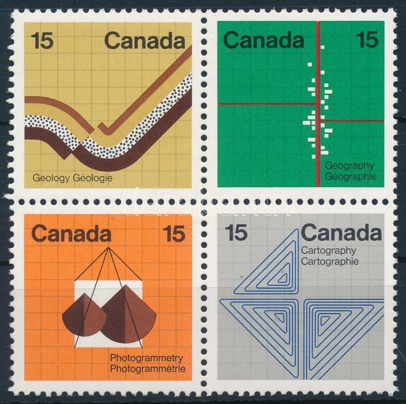 Geologist Congress block of 4, Geológus Kongresszus négyestömb