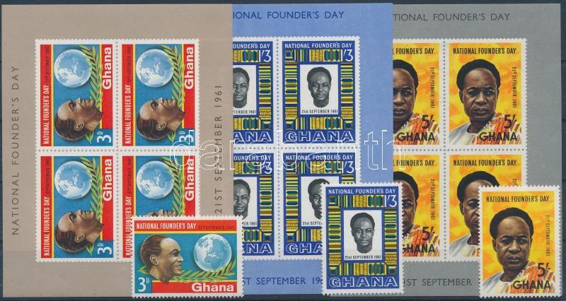 Kwame Nkrumah set + blockset, Kwame Nkrumah 52. születésnapja sor + blokksor