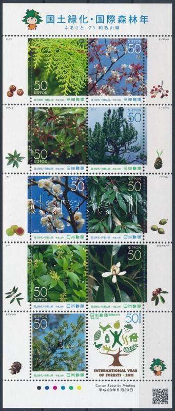International Year of Forests mini sheet, Erdők Nemzetközi Éve kisív