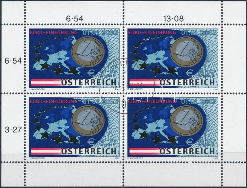The introduction of the euro mini sheet, Az euró bevezetése kisív