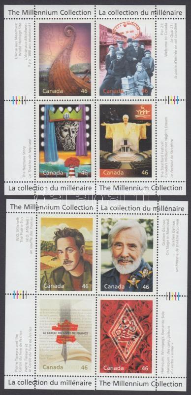 Millennium (I) Millennium Collection, Ezredforduló (I) Millennium Kollekció