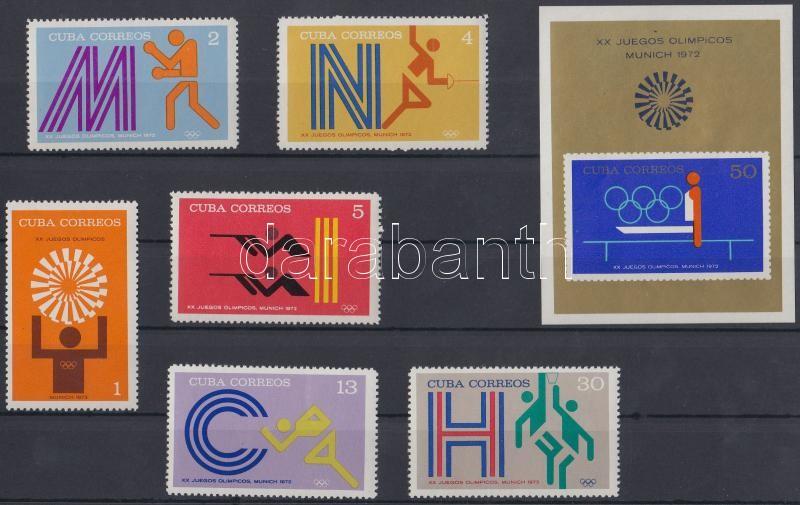 Summer Olympics values + block, Nyári olimpia értékek + blokk