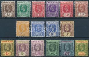 1921/1932 Definitive stamps, 1921/1932 Forgalmi értékek