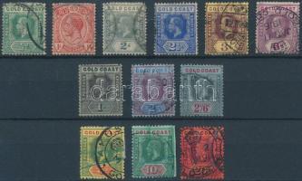 Definitive set (small faults), Forgalmi sor (apró hibák)