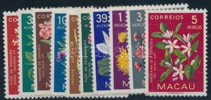1953 Virágok Mi 394-403