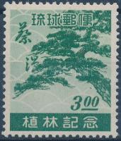 Afforestation Erdősítés