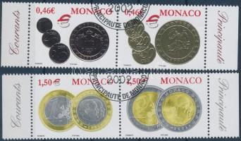 2002 Euro 2 ívszéli pár Mi 2609-2612