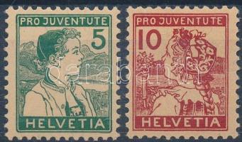 1915 Pro Juventute