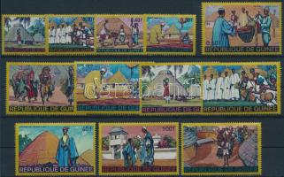 Traditional clothing set, Népviselet sor
