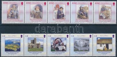 2004 Isle of Man története 2 ötöscsík Mi 1143-1152
