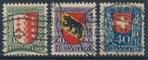 Pro Juventute (IV) set, Pro Juventute címer (IV.) sor