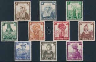 1935 Nothilfe: Népviselet sor Mi 588-597