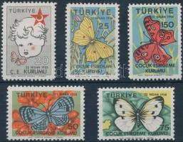 Compulsory surtax stamp set, Kényszerfelár sor