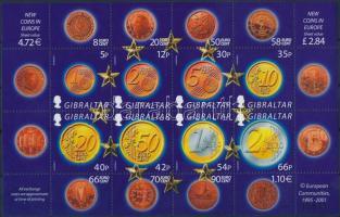 The introduction of the Euro mini sheet, Az Euro bevezetése kisív