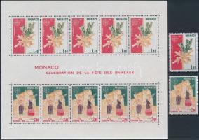 1981 Europa Cept, Folklór sor Mi 1473-1474+ blokk 17