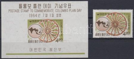 Colombo Plan + block, Colombo-terv + blokk