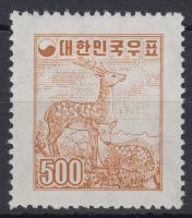 National symbol closing value, Nemzeti szimbólum záróérték