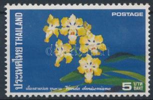 Orchid set closing value, Orchidea sor záróérték