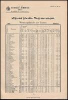 1937 Időjárási jelentés Magyarországról, pp.6, 29x20cm
