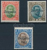 Zeppelin Zeppelin