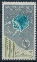 Space Research, Űrkutatás