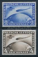 1930 Zeppelin Südamerkiafahrt Mi 438Y-439Y Signed: Schlegel