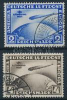 1930 Zeppelin dél-amerikai útja sor Mi 438-439