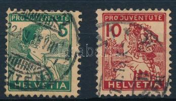 1915 Pro Juventute sor Mi 128-129