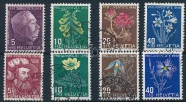 1948-1949 2  Pro Juventute set, 1948-1949 2 klf Pro Juventute sor