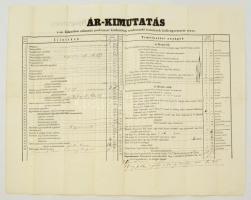 1868 Pest, Árkimutatás a sz. Rókushoz címzett pestvárosi kórházban rendezendő temetések költségvetésére nézve