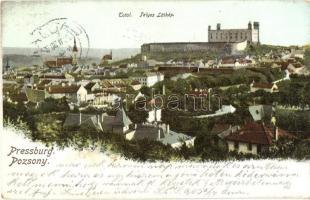 Pozsony, Pressburg, Bratislava;