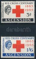 International Red Cross set, 100 éves a Nemzetközi Vöröskereszt sor