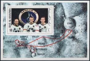 Apollo Program set Apolló program blokk