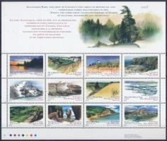 Nature conservation areas complete sheet Természetvédelmi területek teljes ív