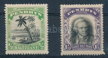 1920 Forgalmi sor 2 értéke Mi 20+22