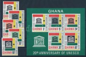 UNESCO set + imperforated block, UNESCO sor + vágott blokk